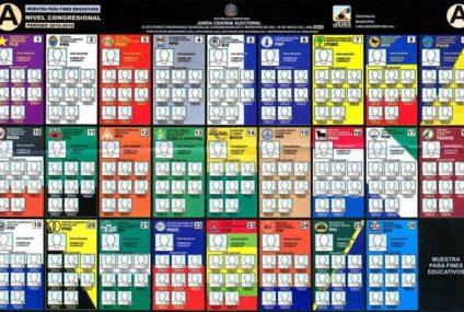 JCE modifica 20 casillas en la boleta tras sentencia TSA